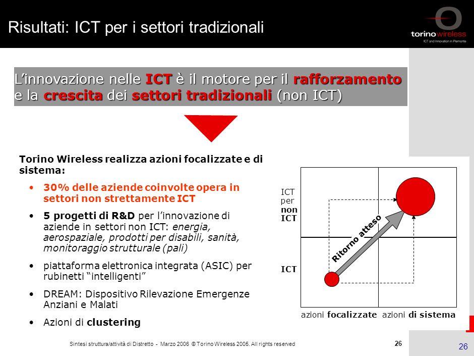 Risultati: ICT per i settori tradizionali