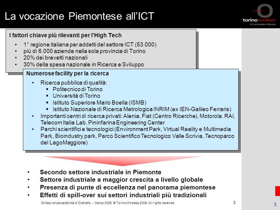 La vocazione Piemontese all'ICT