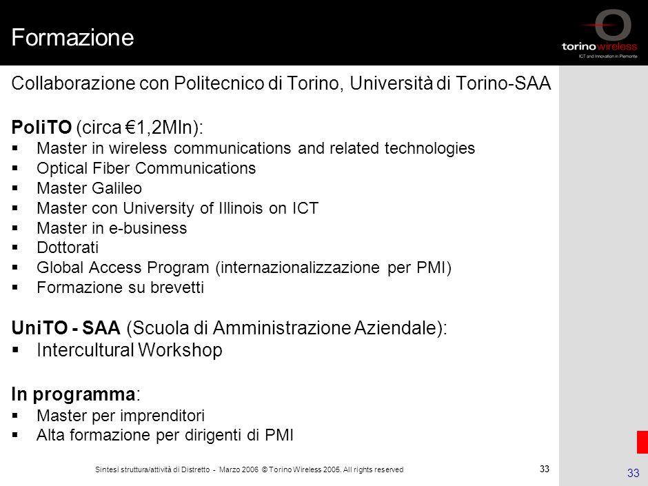 Formazione 16.15.7/02 - 190402 - 35446/NG. Collaborazione con Politecnico di Torino, Università di Torino-SAA.