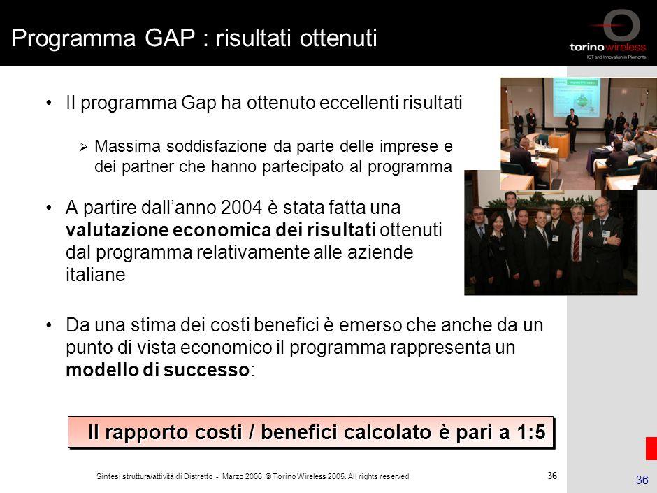 Programma GAP : risultati ottenuti