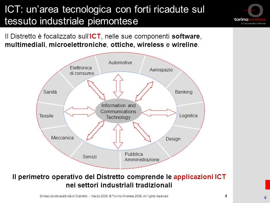 ICT: un'area tecnologica con forti ricadute sul tessuto industriale piemontese