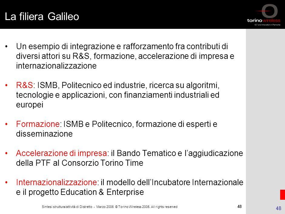 La filiera Galileo 16.15.7/02 - 190402 - 35446/NG.