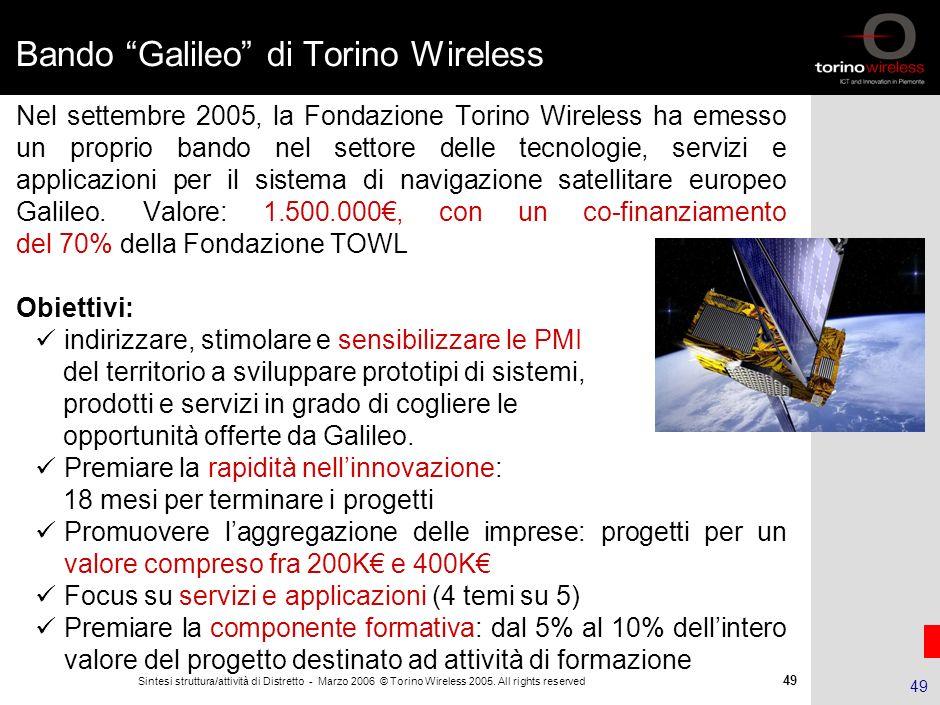 Bando Galileo di Torino Wireless