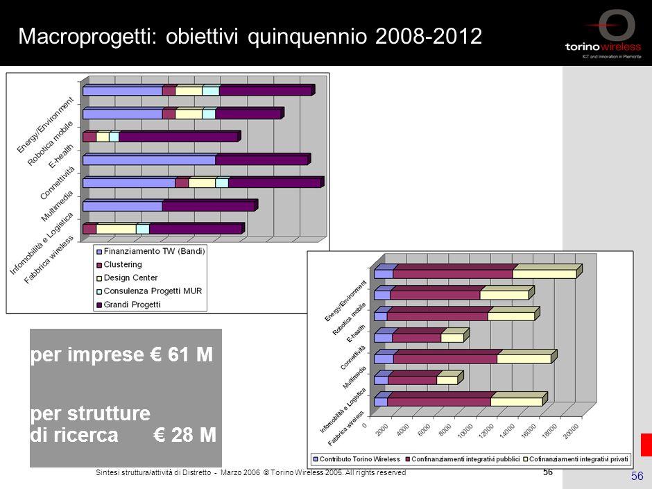 Macroprogetti: obiettivi quinquennio 2008-2012