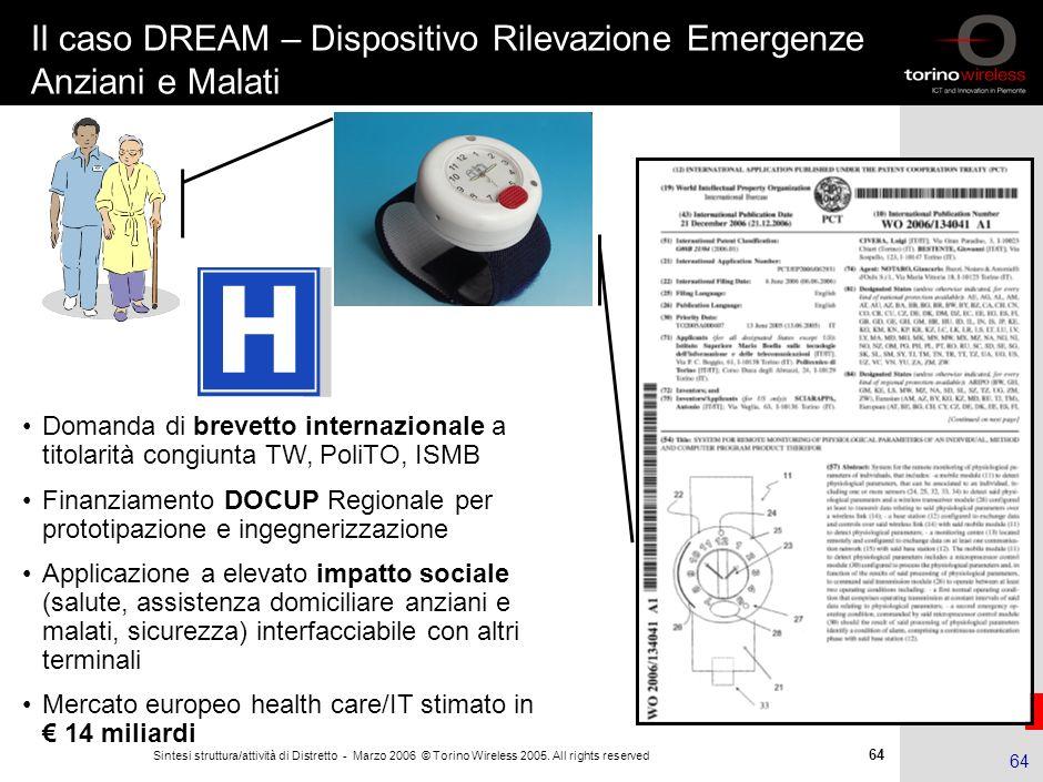 Il caso DREAM – Dispositivo Rilevazione Emergenze Anziani e Malati