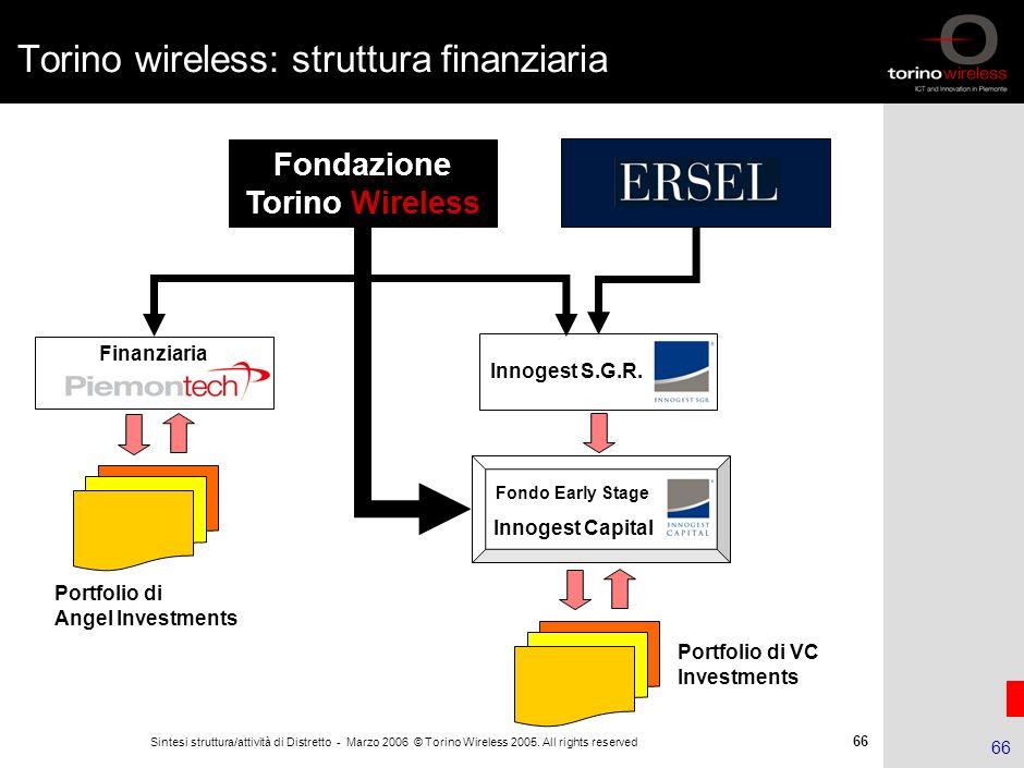 Torino wireless: struttura finanziaria