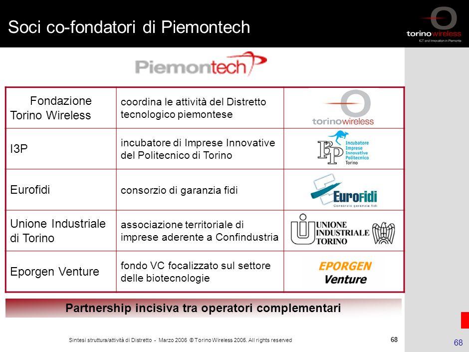 Soci co-fondatori di Piemontech