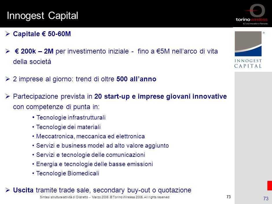 Innogest Capital Capitale € 50-60M