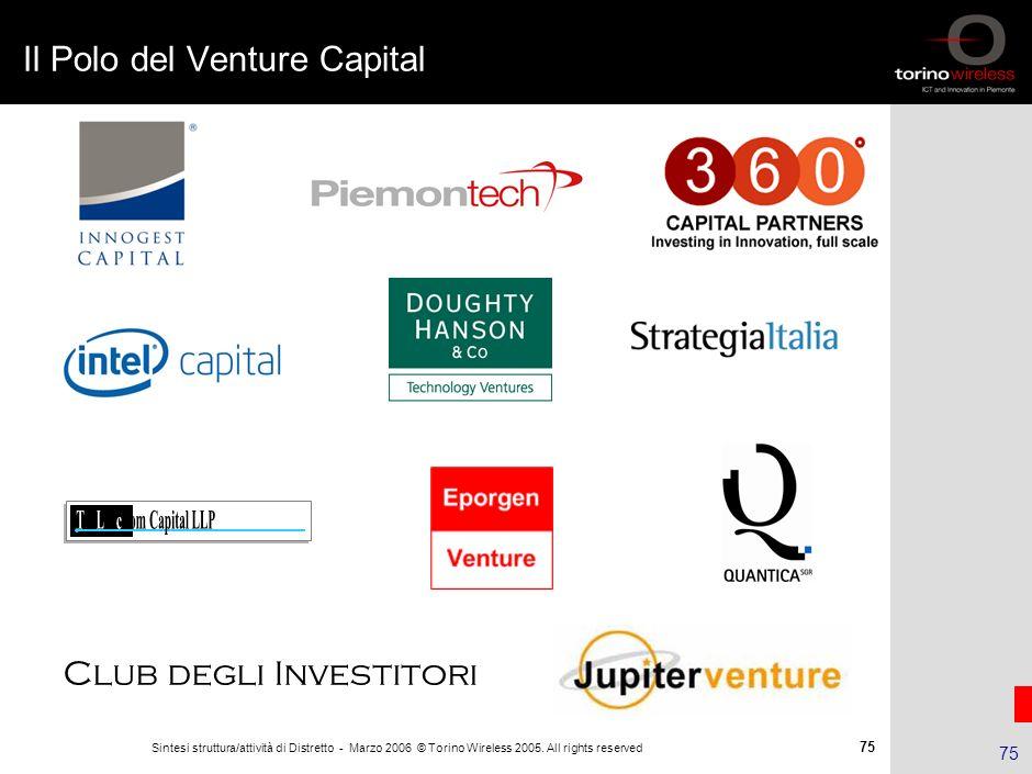 Il Polo del Venture Capital
