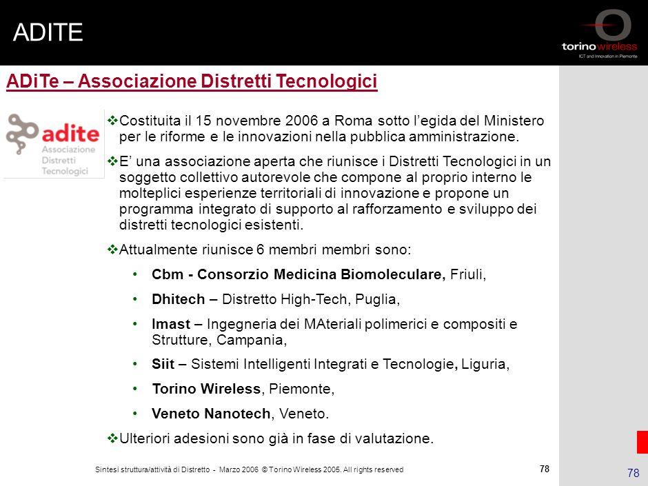 ADITE ADiTe – Associazione Distretti Tecnologici