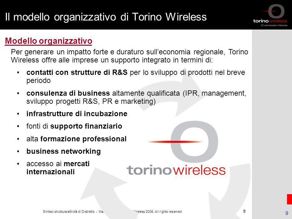 Il modello organizzativo di Torino Wireless