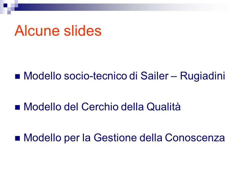 Alcune slides Modello socio-tecnico di Sailer – Rugiadini