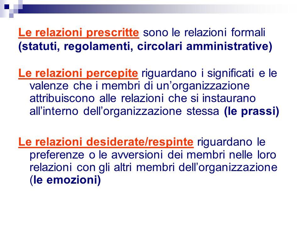 Le relazioni prescritte sono le relazioni formali (statuti, regolamenti, circolari amministrative)