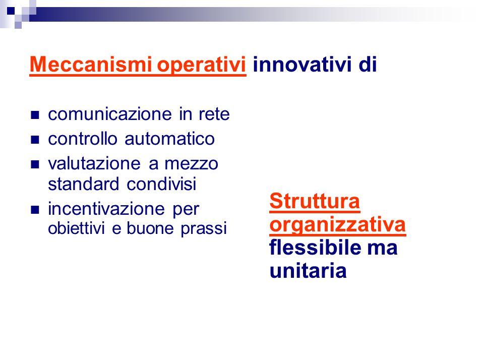 Meccanismi operativi innovativi di