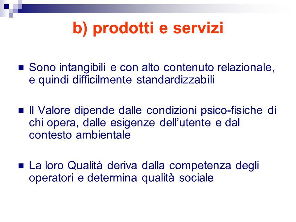 b) prodotti e servizi Sono intangibili e con alto contenuto relazionale, e quindi difficilmente standardizzabili.