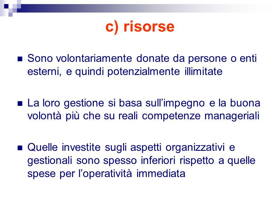 c) risorse Sono volontariamente donate da persone o enti esterni, e quindi potenzialmente illimitate.