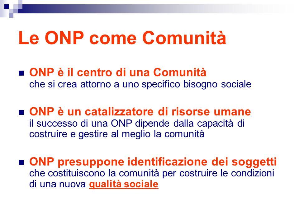 Le ONP come Comunità ONP è il centro di una Comunità che si crea attorno a uno specifico bisogno sociale.