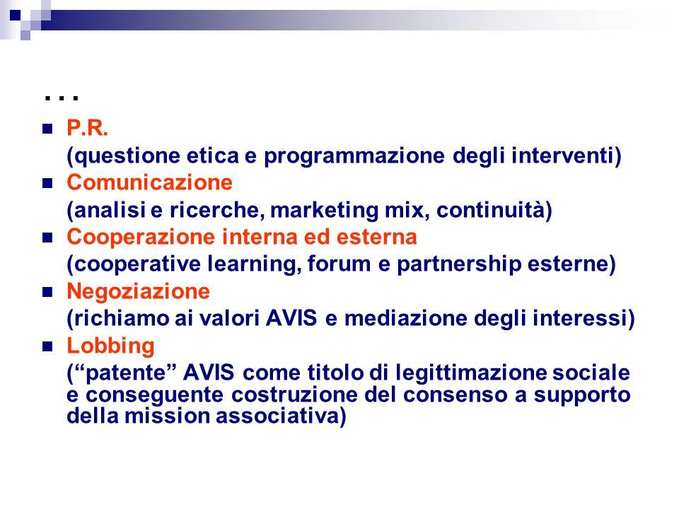 … P.R. (questione etica e programmazione degli interventi)