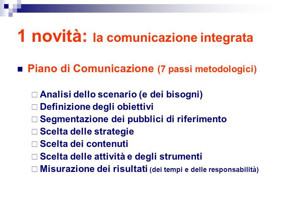1 novità: la comunicazione integrata