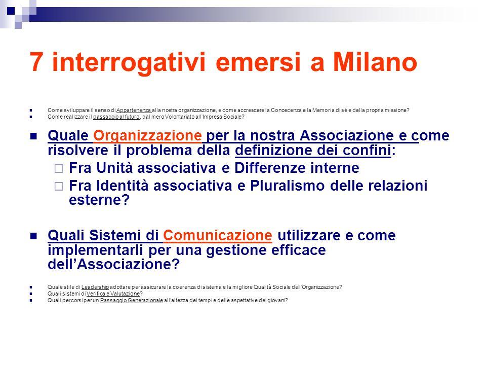 7 interrogativi emersi a Milano