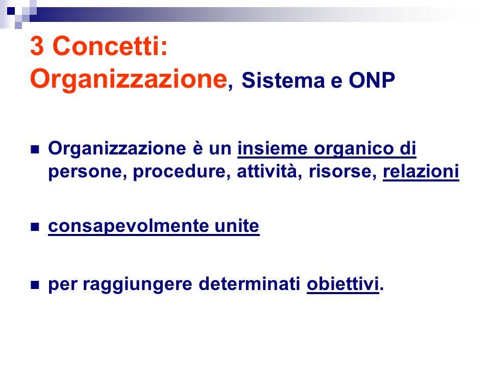 3 Concetti: Organizzazione, Sistema e ONP