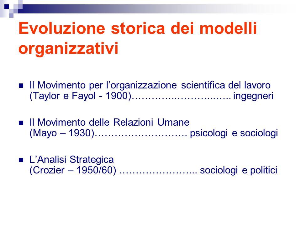 Evoluzione storica dei modelli organizzativi