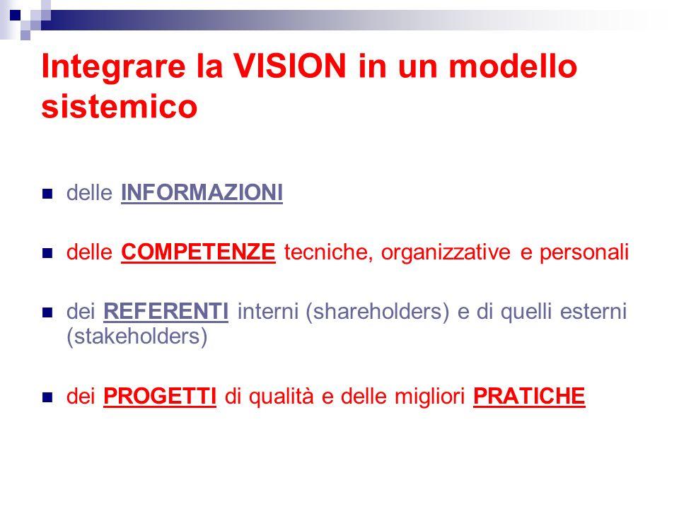 Integrare la VISION in un modello sistemico