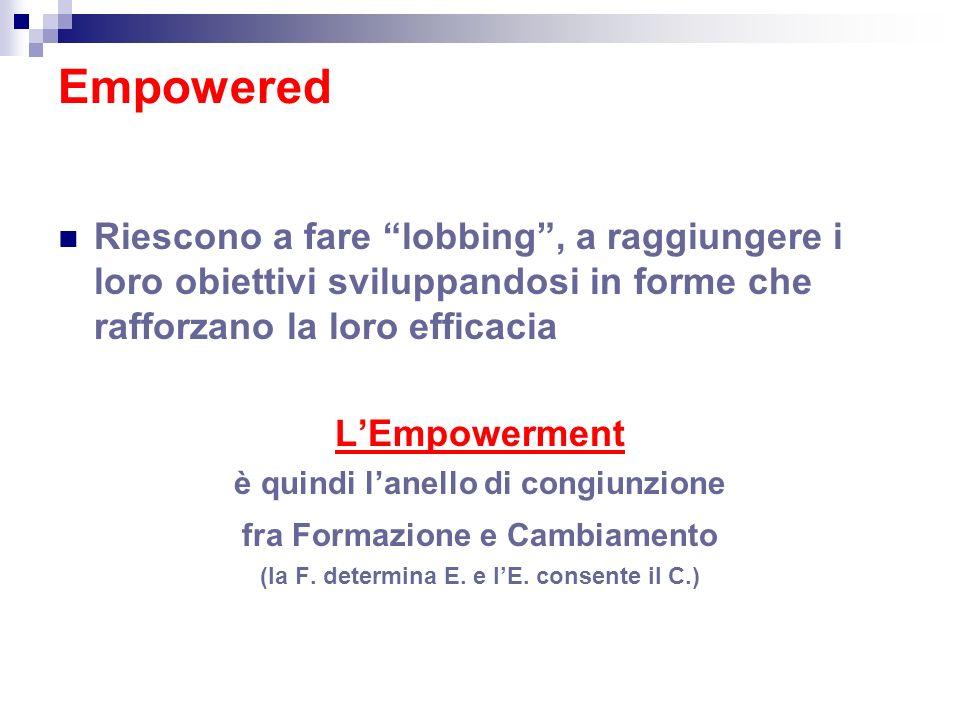 Empowered Riescono a fare lobbing , a raggiungere i loro obiettivi sviluppandosi in forme che rafforzano la loro efficacia.