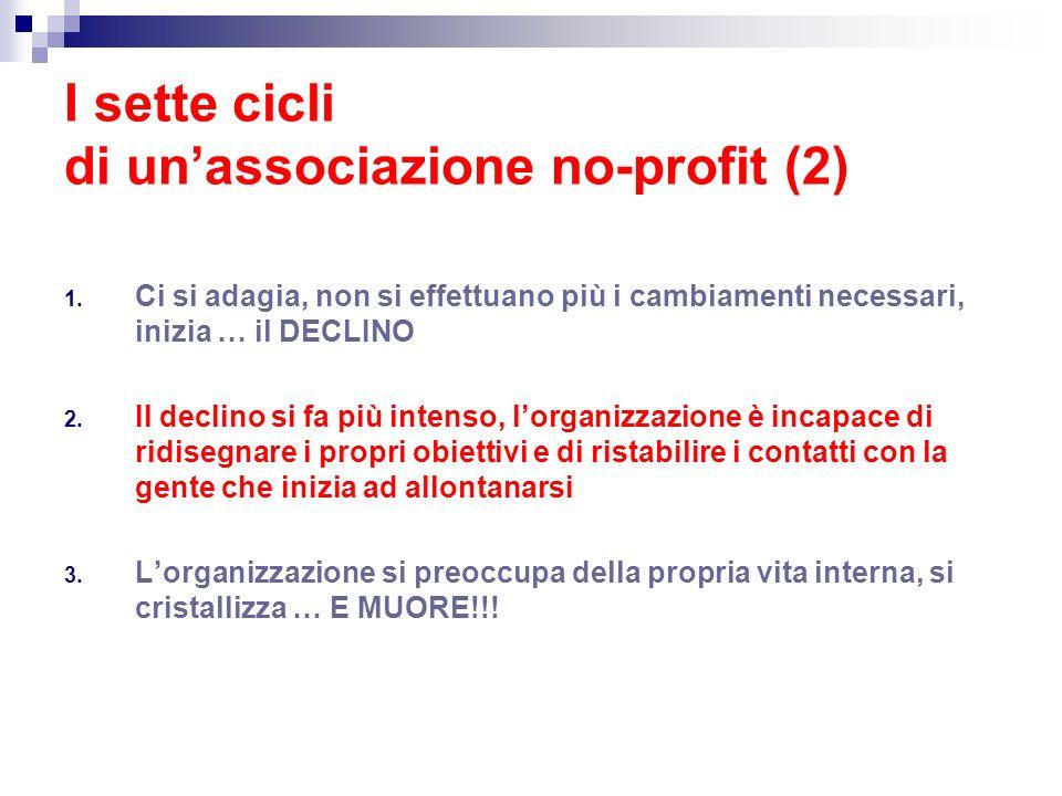 I sette cicli di un'associazione no-profit (2)