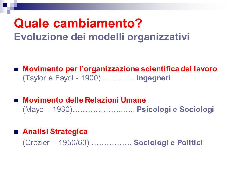 Quale cambiamento Evoluzione dei modelli organizzativi