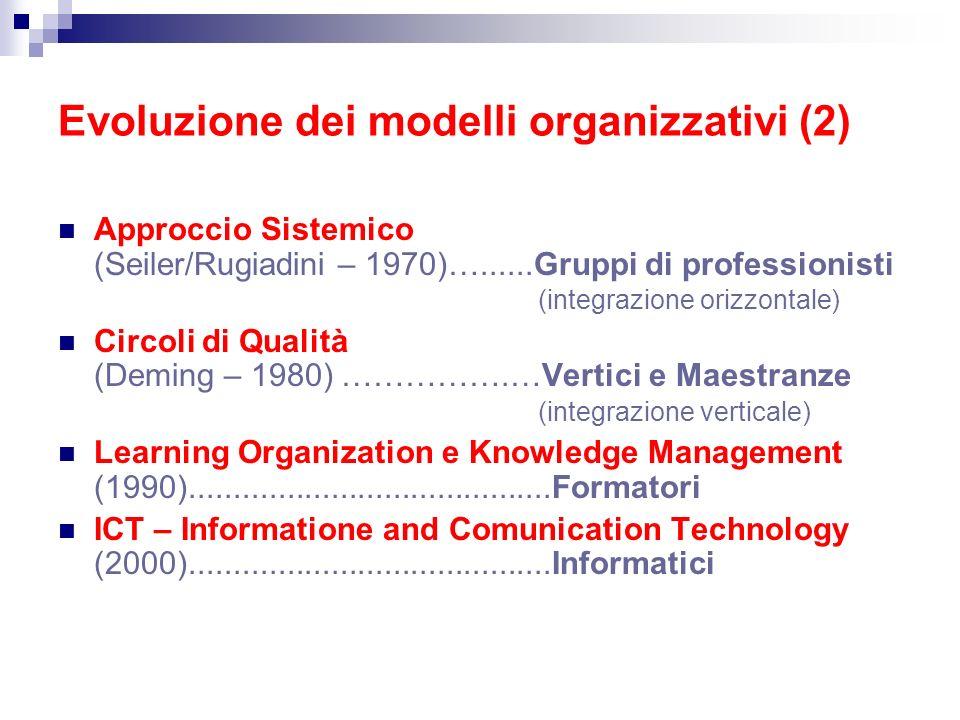 Evoluzione dei modelli organizzativi (2)