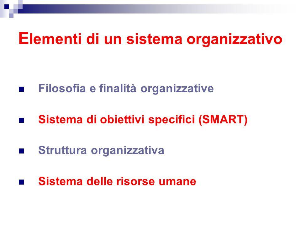 Elementi di un sistema organizzativo