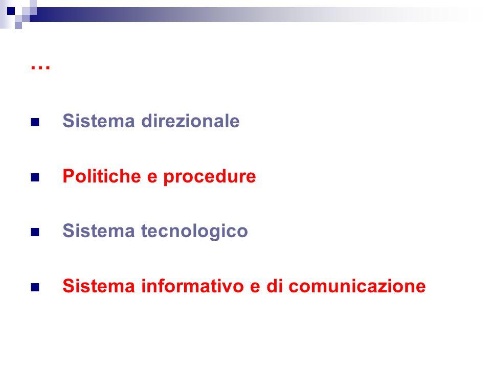 … Sistema direzionale Politiche e procedure Sistema tecnologico