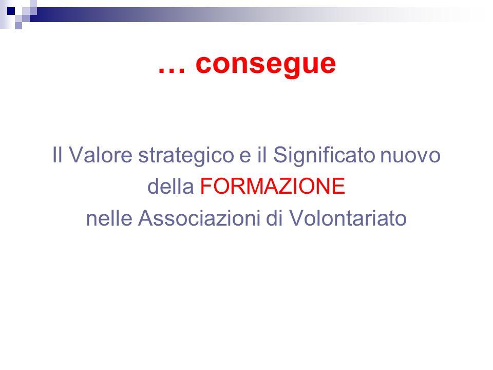 … consegue Il Valore strategico e il Significato nuovo