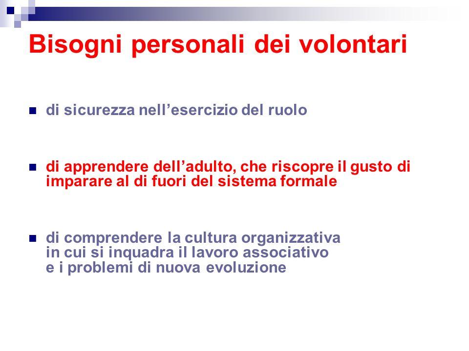 Bisogni personali dei volontari