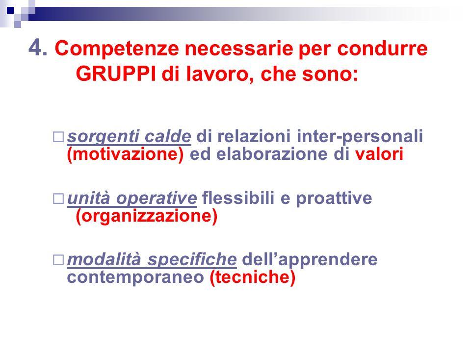 4. Competenze necessarie per condurre GRUPPI di lavoro, che sono: