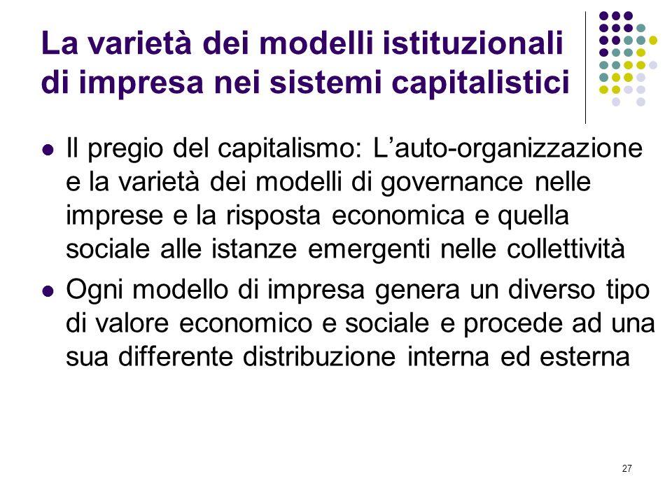La varietà dei modelli istituzionali di impresa nei sistemi capitalistici