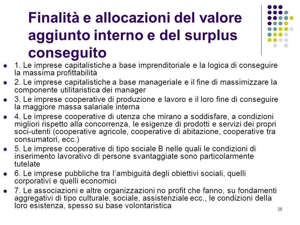 Finalità e allocazioni del valore aggiunto interno e del surplus conseguito