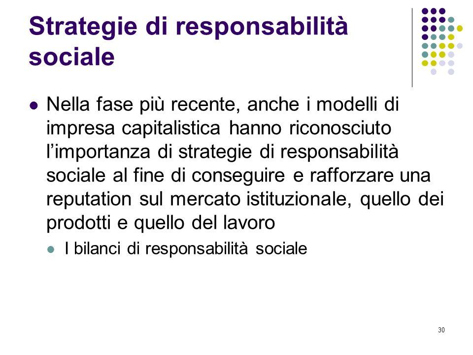 Strategie di responsabilità sociale