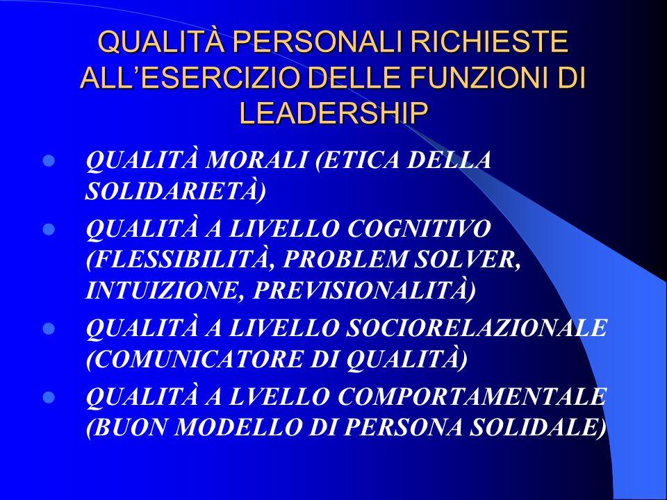 QUALITÀ PERSONALI RICHIESTE ALL'ESERCIZIO DELLE FUNZIONI DI LEADERSHIP