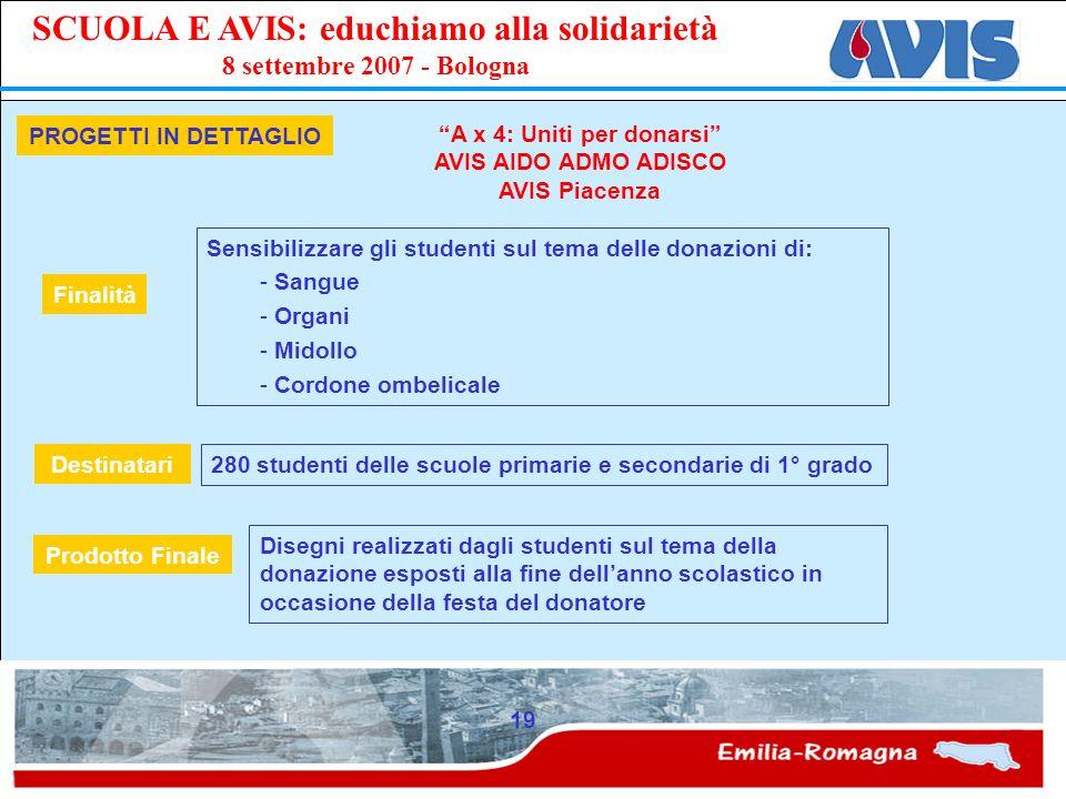 A x 4: Uniti per donarsi AVIS AIDO ADMO ADISCO AVIS Piacenza