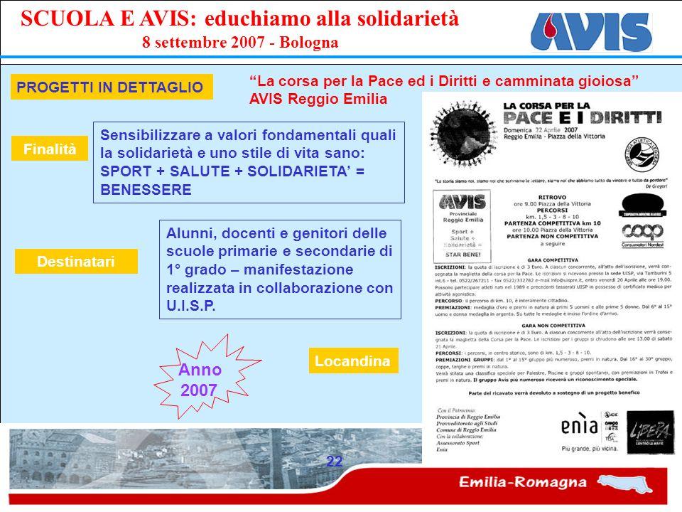 La corsa per la Pace ed i Diritti e camminata gioiosa AVIS Reggio Emilia