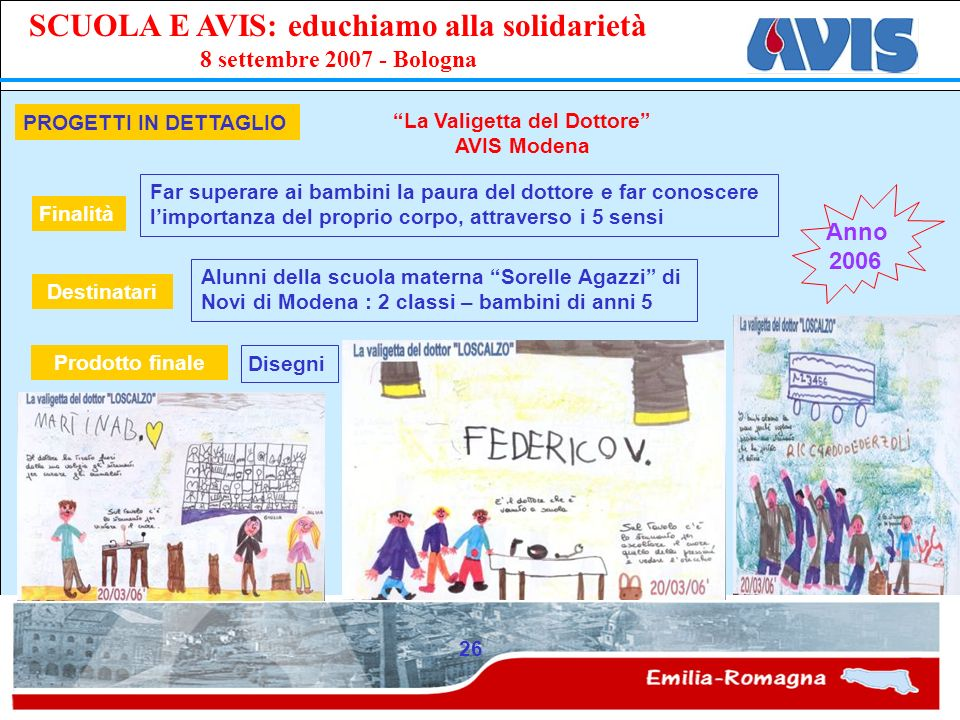 La Valigetta del Dottore AVIS Modena