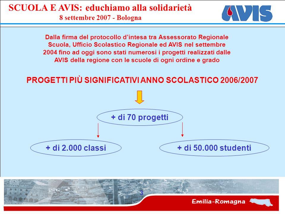 PROGETTI PIÙ SIGNIFICATIVI ANNO SCOLASTICO 2006/2007