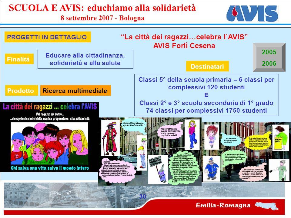 La città dei ragazzi…celebra l'AVIS AVIS Forlì Cesena