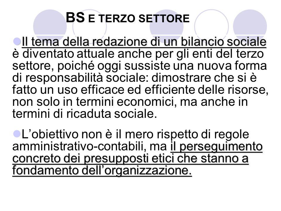 BS E TERZO SETTORE