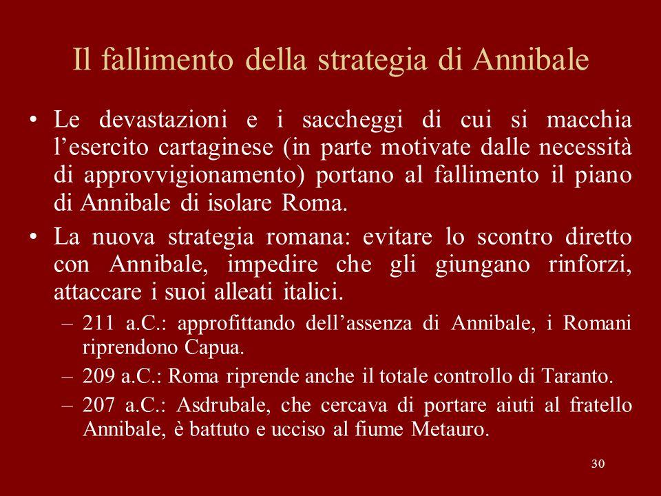 Il fallimento della strategia di Annibale