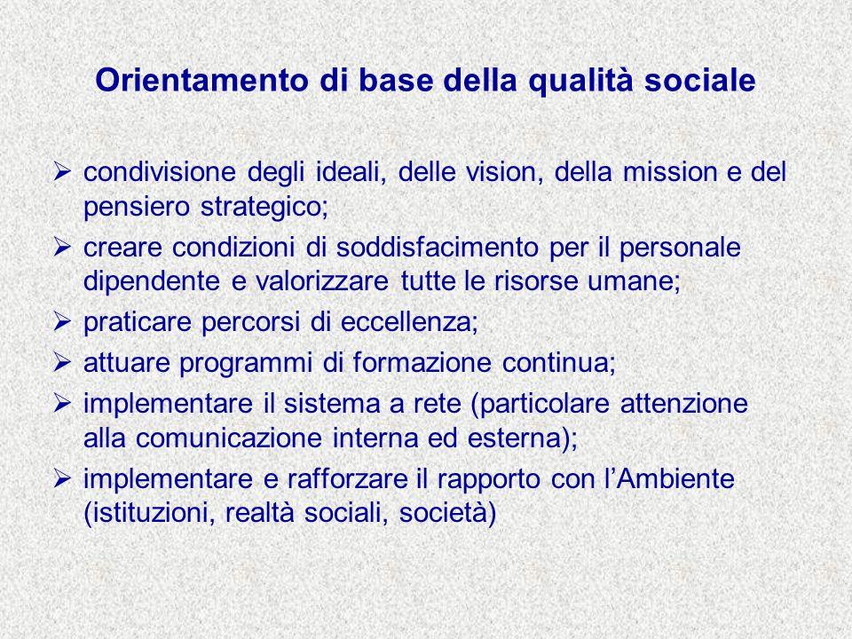 Orientamento di base della qualità sociale
