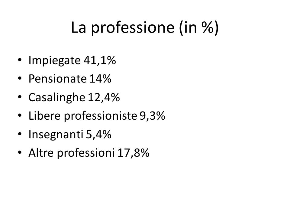 La professione (in %) Impiegate 41,1% Pensionate 14% Casalinghe 12,4%