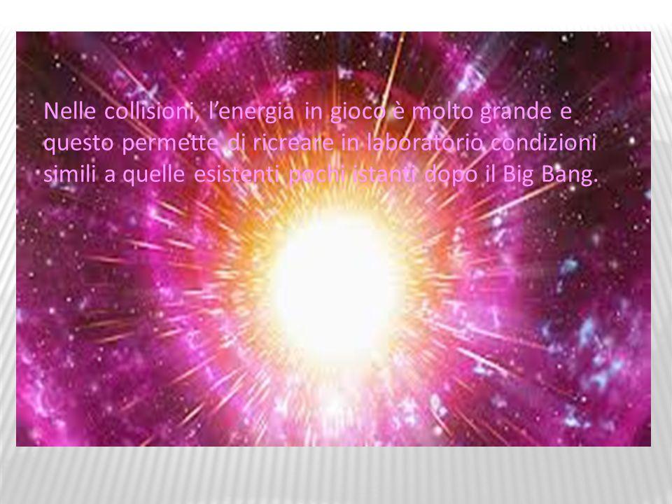 Nelle collisioni, l'energia in gioco è molto grande e questo permette di ricreare in laboratorio condizioni simili a quelle esistenti pochi istanti dopo il Big Bang.